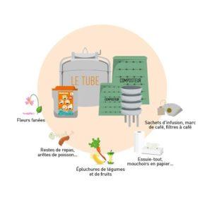 biodéchet